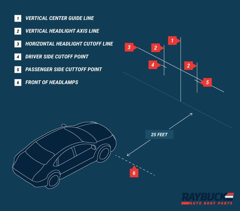 How To Adjust Headlights Step By Step Instructions Wall Chart Diagram