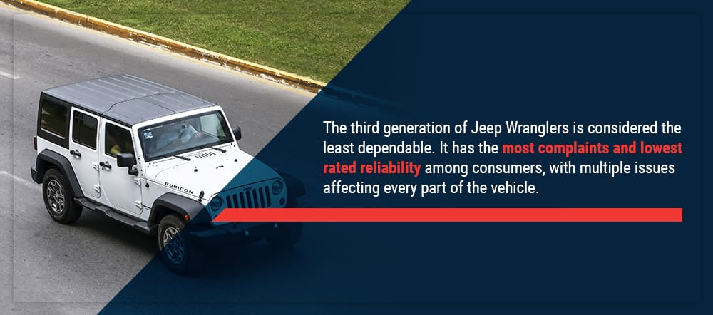 3rd generation Jeep Wrangler