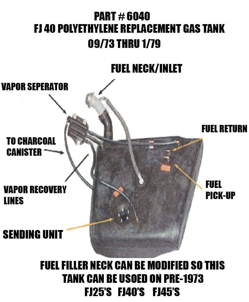 FJ40 tank installation instructions