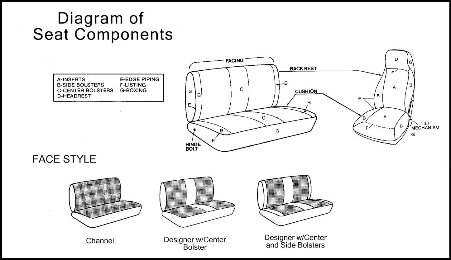 automotive seat cover component diagram
