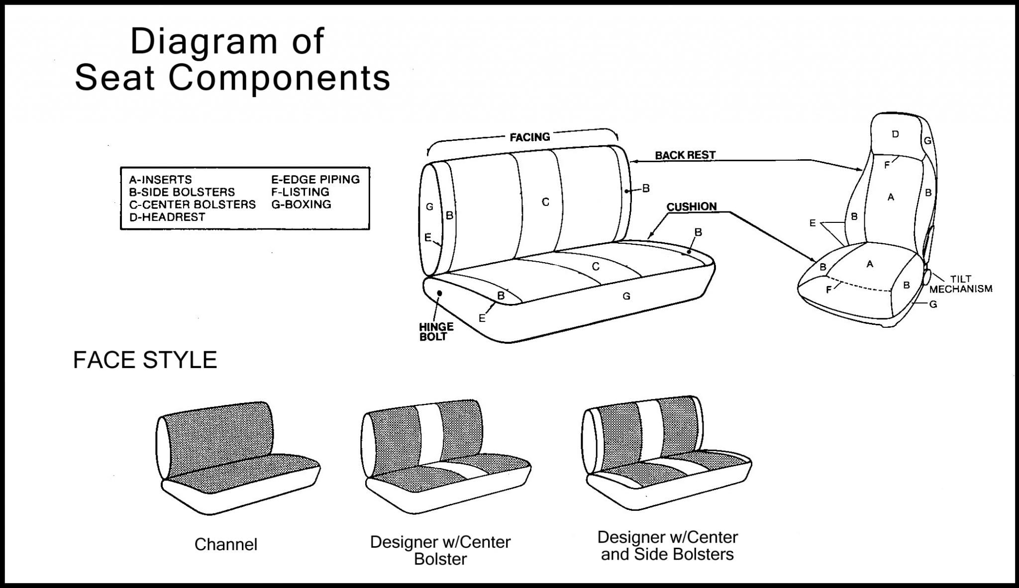 seat cover component diagram