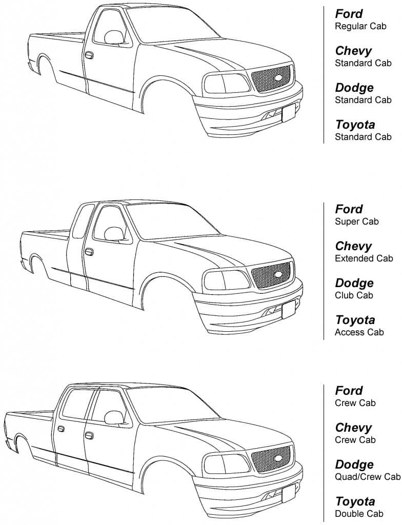Pickup Truck Cab Styles Diagram