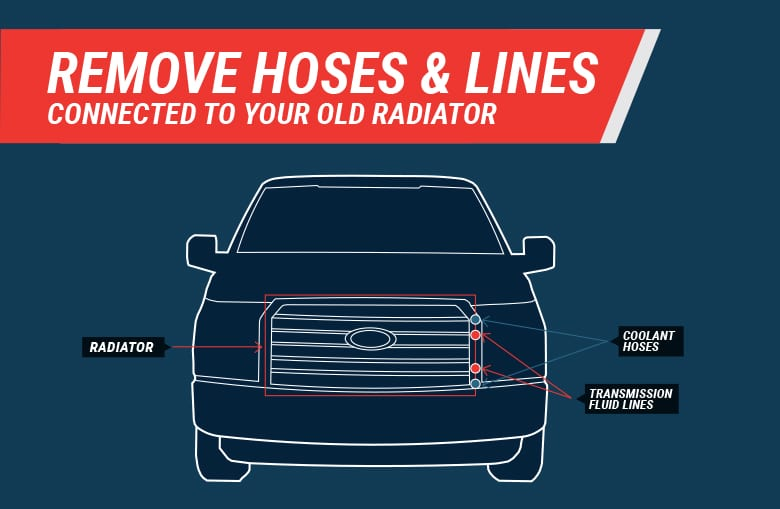 Remove F150 radiator hoses and lines