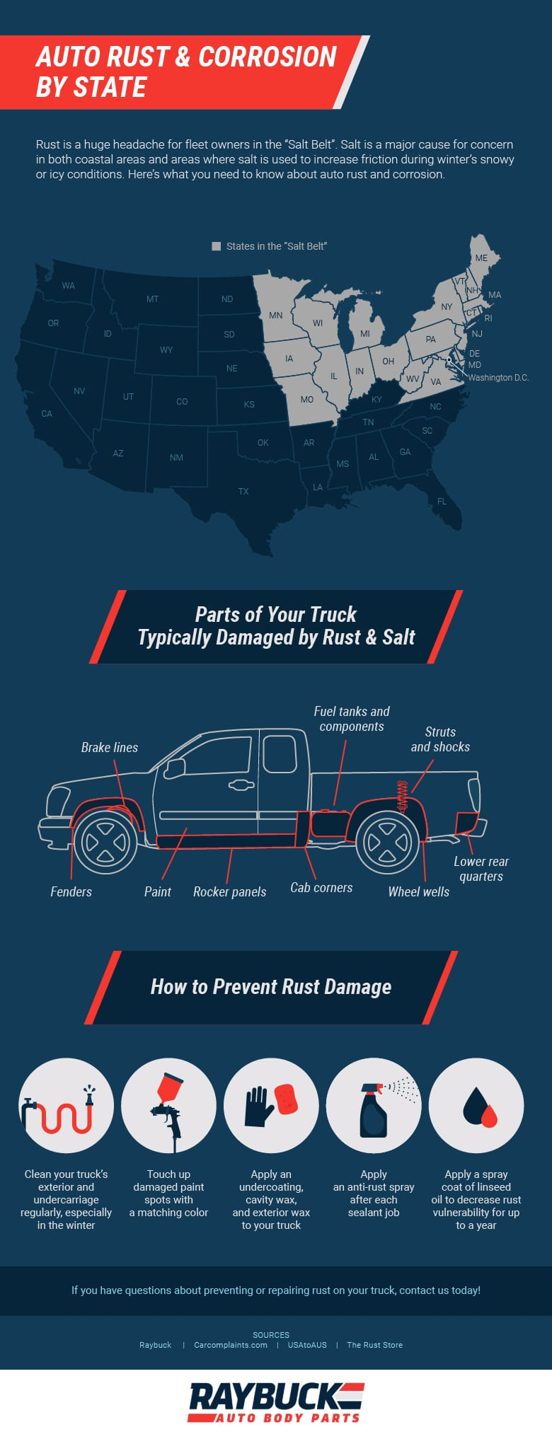 Worst States for Salt & Rust On Vehicles - Micrographic