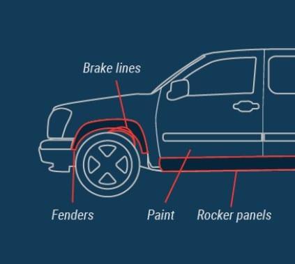Truck Repair Panels Rust Repair Raybuck Auto Body Parts