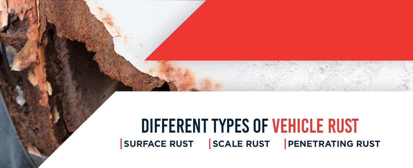 Different types of vehicle rust