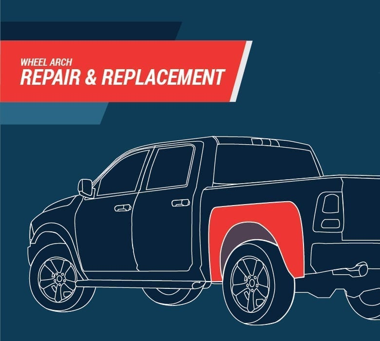 Wheel arch repair and replacement